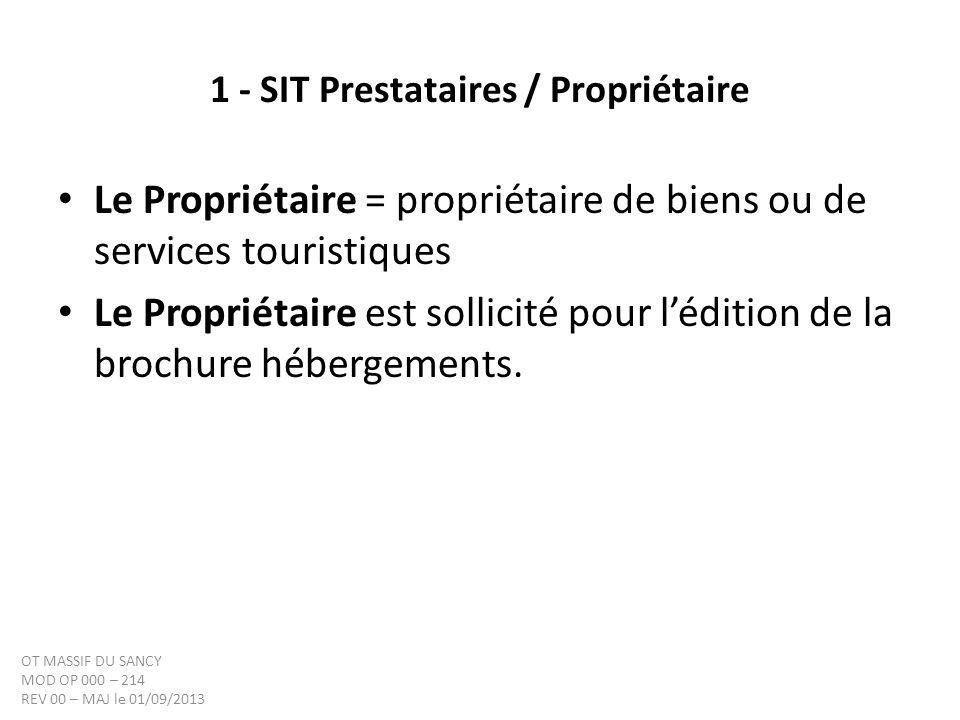 1 - SIT Prestataires / Propriétaire Le Propriétaire = propriétaire de biens ou de services touristiques Le Propriétaire est sollicité pour lédition de