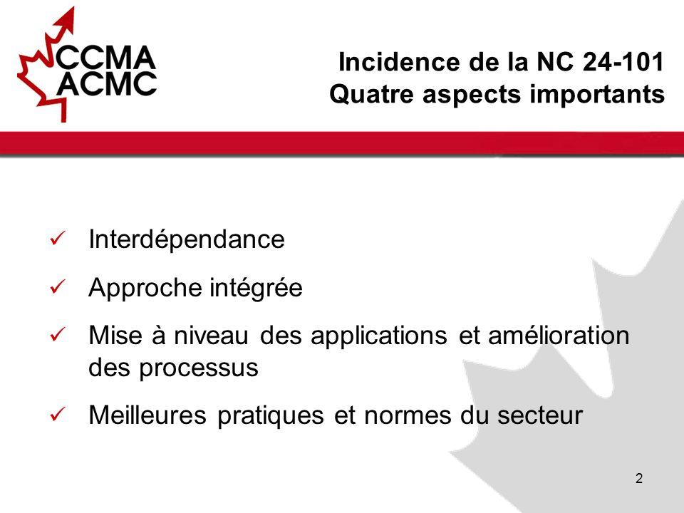 2 Incidence de la NC 24-101 Quatre aspects importants Interdépendance Approche intégrée Mise à niveau des applications et amélioration des processus M