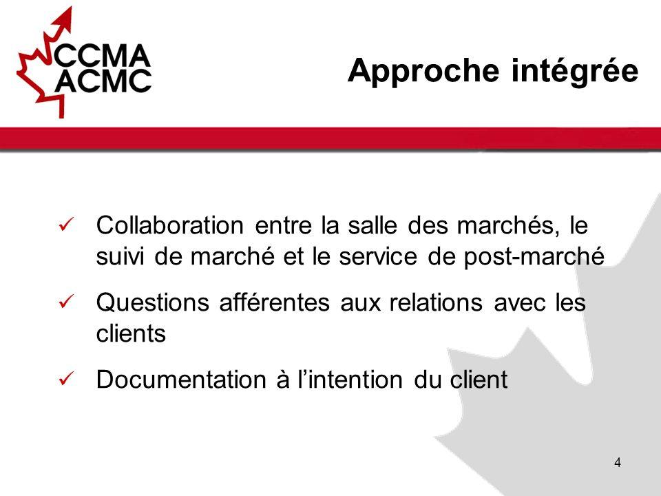 4 Approche intégrée Collaboration entre la salle des marchés, le suivi de marché et le service de post-marché Questions afférentes aux relations avec les clients Documentation à lintention du client