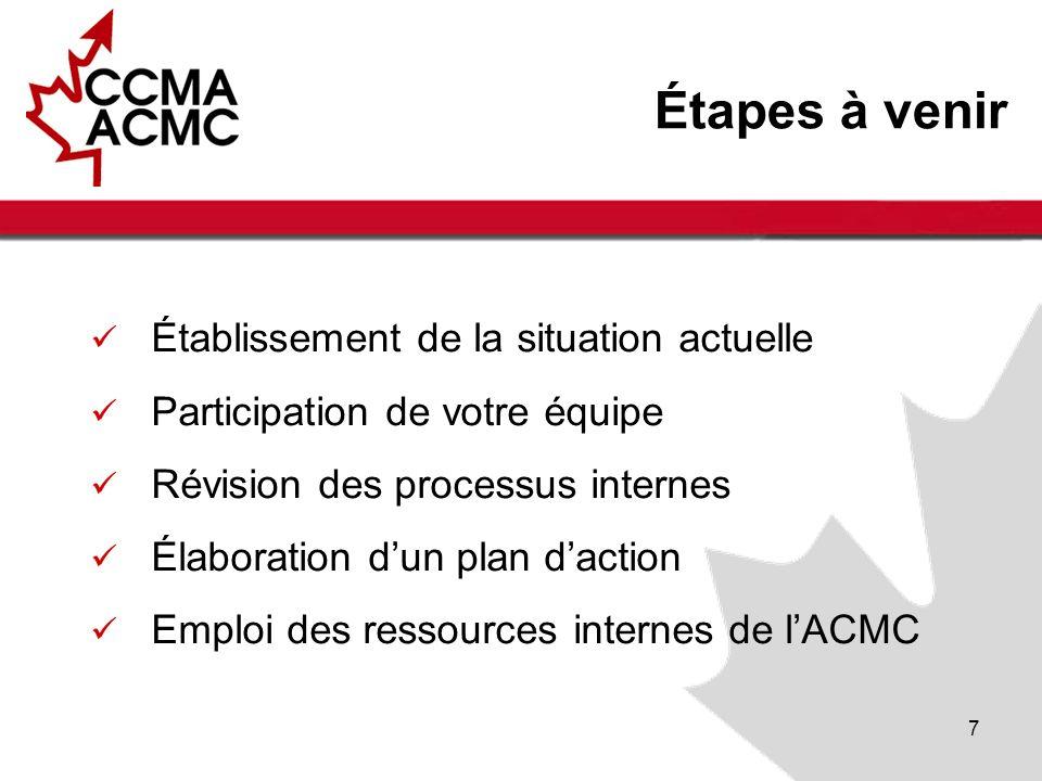 7 Étapes à venir Établissement de la situation actuelle Participation de votre équipe Révision des processus internes Élaboration dun plan daction Emploi des ressources internes de lACMC