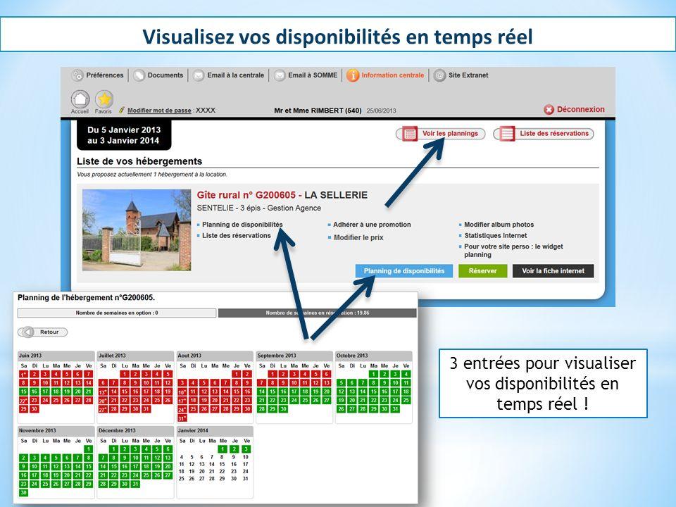 Visualisez vos disponibilités en temps réel xxxx 3 entrées pour visualiser vos disponibilités en temps réel !