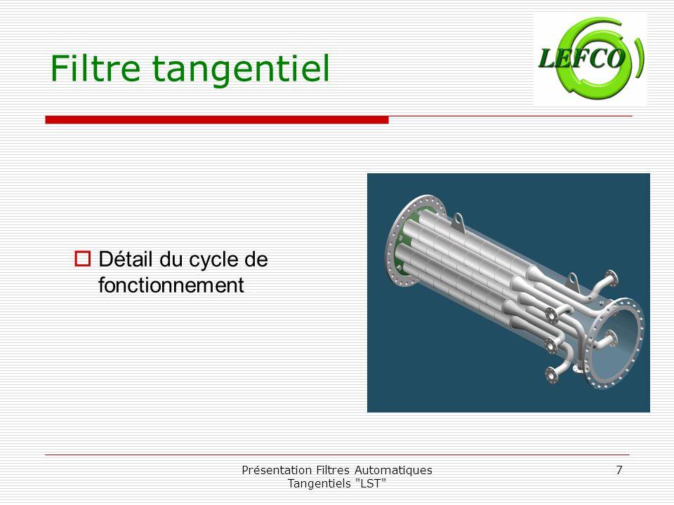 Présentation Filtres Automatiques Tangentiels