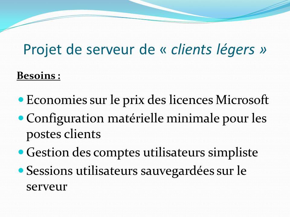 Projet de serveur de « clients légers » Economies sur le prix des licences Microsoft Configuration matérielle minimale pour les postes clients Gestion des comptes utilisateurs simpliste Sessions utilisateurs sauvegardées sur le serveur Besoins :