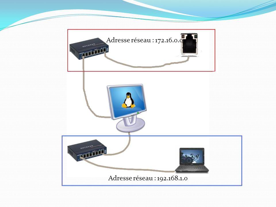 Adresse réseau : 192.168.1.0 Adresse réseau : 172.16.0.0