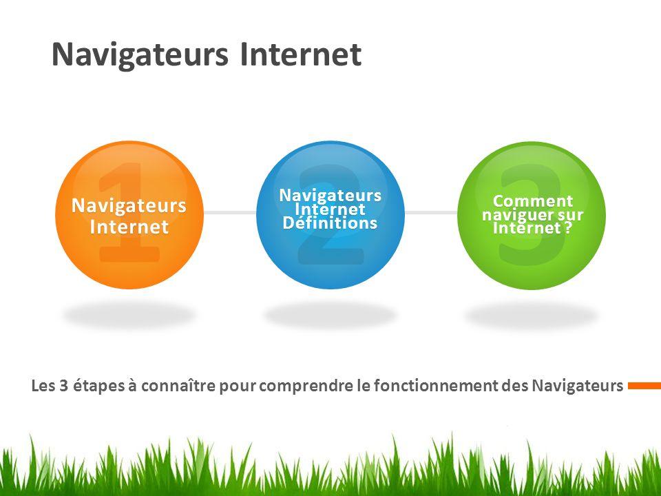 Navigateurs Internet Les 3 étapes à connaître pour comprendre le fonctionnement des Navigateurs 1 Navigateurs Internet 2 Navigateurs Internet Définitions 3 Comment naviguer sur Internet ?