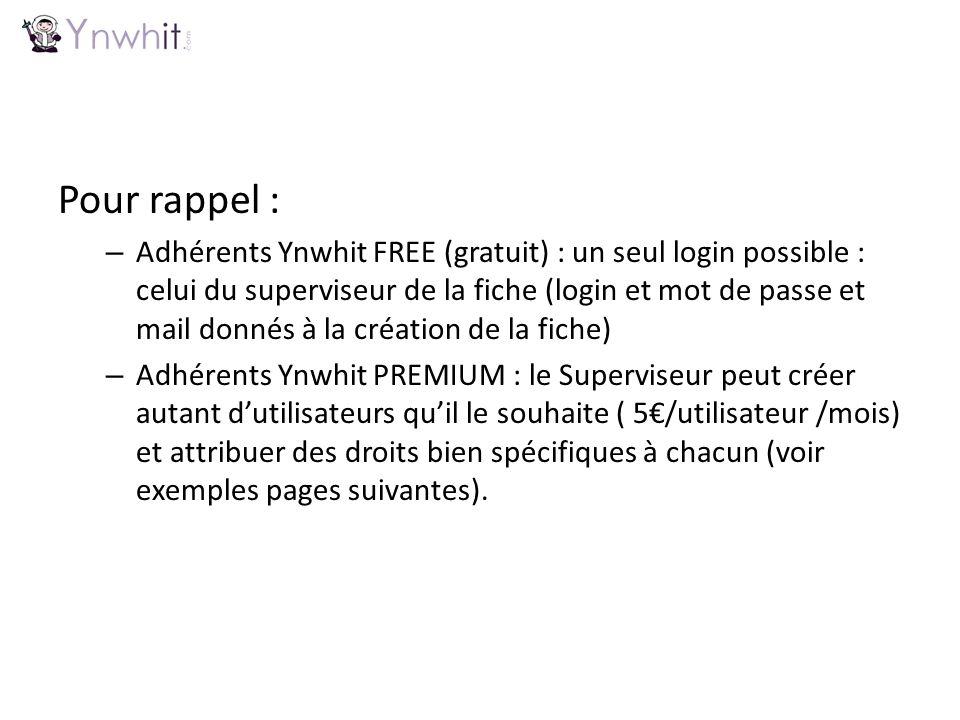 Pour rappel : – Adhérents Ynwhit FREE (gratuit) : un seul login possible : celui du superviseur de la fiche (login et mot de passe et mail donnés à la