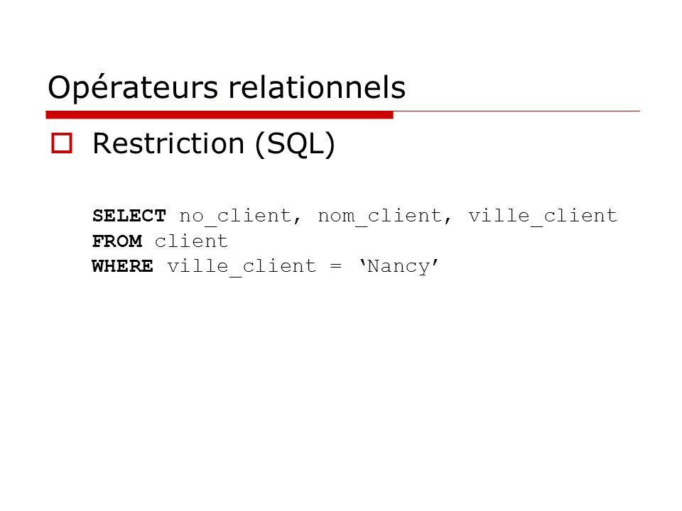 Opérateurs relationnels Restriction (QBE)
