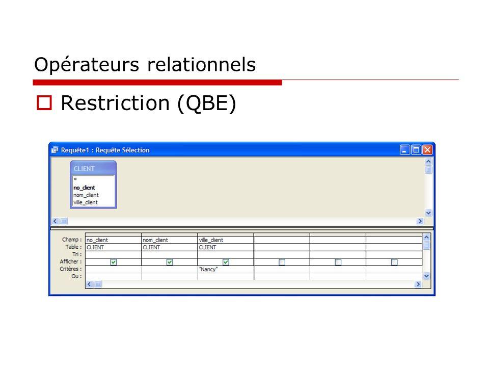 Opérateurs relationnels Restriction