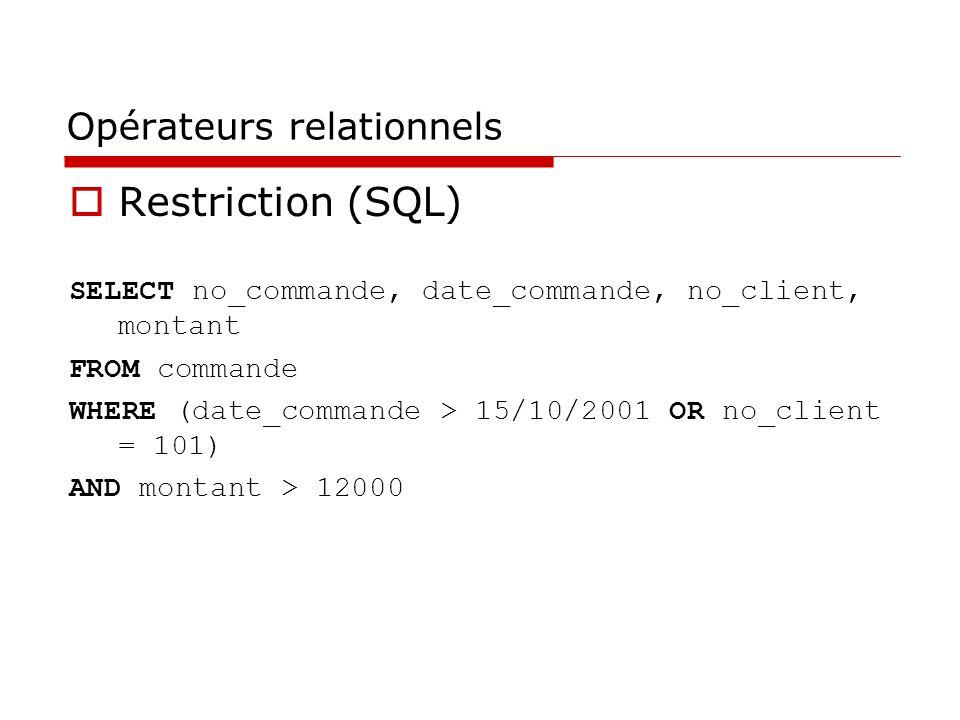 Opérateurs relationnels Restriction (SQL) SELECT no_commande, date_commande, no_client, montant FROM commande WHERE (date_commande > 15/10/2001 OR no_client = 101) AND montant > 12000