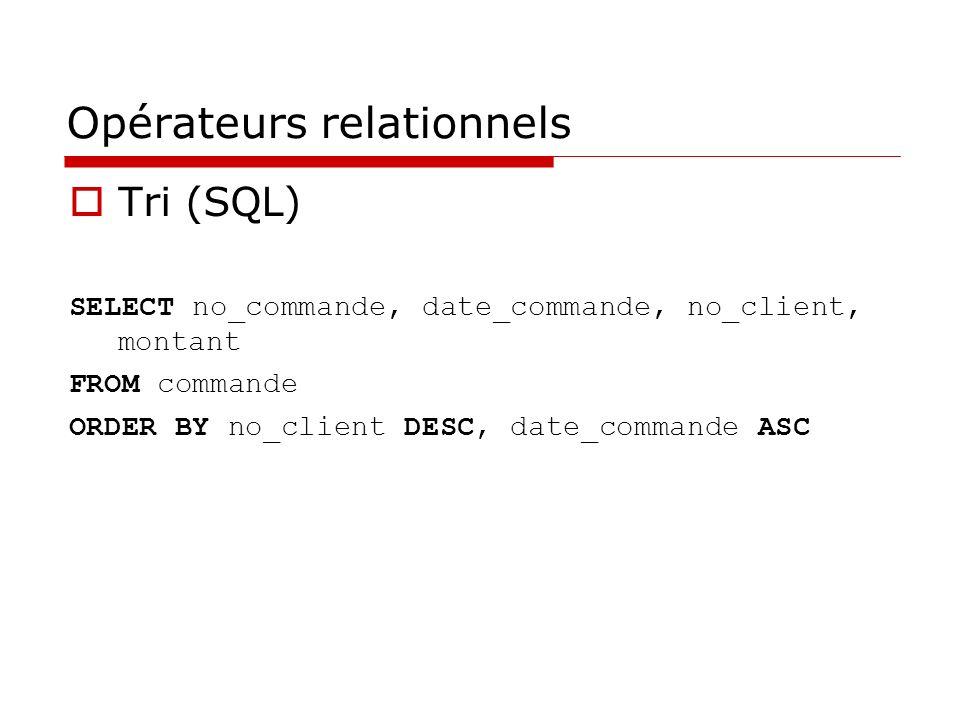 Opérateurs relationnels Tri (SQL) SELECT no_commande, date_commande, no_client, montant FROM commande ORDER BY no_client DESC, date_commande ASC