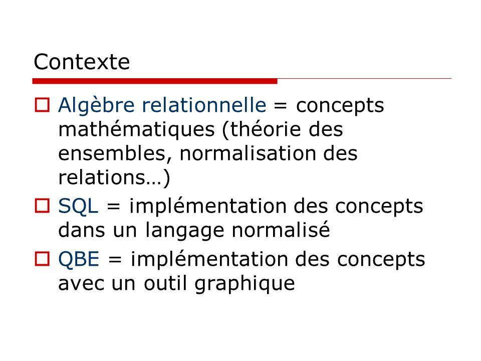 Algèbre relationnelle = concepts mathématiques (théorie des ensembles, normalisation des relations…) SQL = implémentation des concepts dans un langage normalisé QBE = implémentation des concepts avec un outil graphique