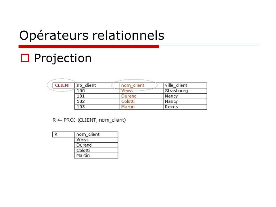 Opérateurs relationnels Projection (SQL) SELECT nom_client FROM client Projection (QBE)