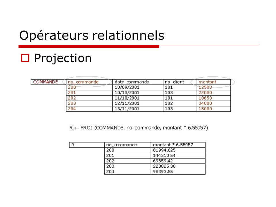 Opérateurs relationnels Projection