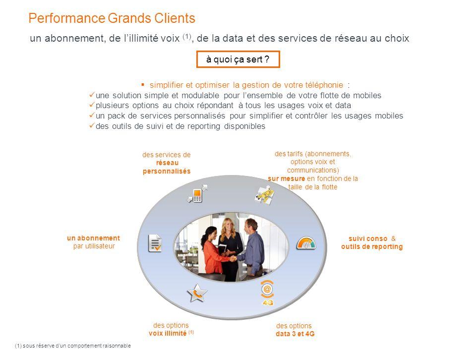 3 Dossier de Référence Performance Grands Clients interne Orange options illimité 24/7 vers les mobiles de la flotte (1) vers les mobiles de la flotte (1) et les fixes tous opérateurs (1) - vers les mobiles de la flotte (1) et les fixes tous opérateurs (1) - du lundi au samedi et de 6h à 20h vers tous les mobiles vers les fixes et mobiles tous opérateurs (1) + illimité SMS nationaux (2) + accès au WIFI Hotspot Orange (3) option interne option interne et fixes option tous opérateurs sur plage option voix 24/7 option bundlée voix 24/7 + SMS 24/7 et WIFI Hotspot Orange 15 20 30 35 40 options Connect - naviguer sur internet - traiter les e-mails et leurs pièces jointes - accéder aux applications métiers - accéder à lintranet de lentreprise options 3G avec un usage raisonnable de options 4G avec un usage raisonnable de plan de numérotation privé national ou international, profils dappel, liste blanche et noire, numéros partenaires, numéros courts réseaux FMS de 230 HT par réseau et de 1,5 HT par ligne option BTm services personnalisés (5) Performance Grands Clients 3 HT/mois/ligne 500 Mo 15 1 Go 20 2 Go 30 3 Go 40 5 Go 50 2 Go 40 3 Go 50 5 Go 60 1 abonnement au choix pour chaque ligne mobile en HT/mois appels nationaux hors options voix : 0,10 HT la minute 24 mois DATA* SERVICES 36 mois 6,61 24 mois 7 12 mois 7,78 auquel vous pouvez ajouter et/ou VOIX* et/ou * tarifs des options voix et data exprimés en HT/ mois pour un engagement de 24 mois.
