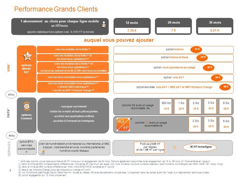 3 Dossier de Référence Performance Grands Clients interne Orange options illimité 24/7 vers les mobiles de la flotte (1) vers les mobiles de la flotte