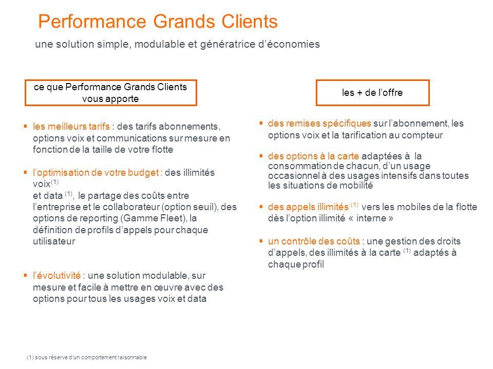 les + de loffre ce que Performance Grands Clients vous apporte les meilleurs tarifs : des tarifs abonnements, options voix et communications sur mesur