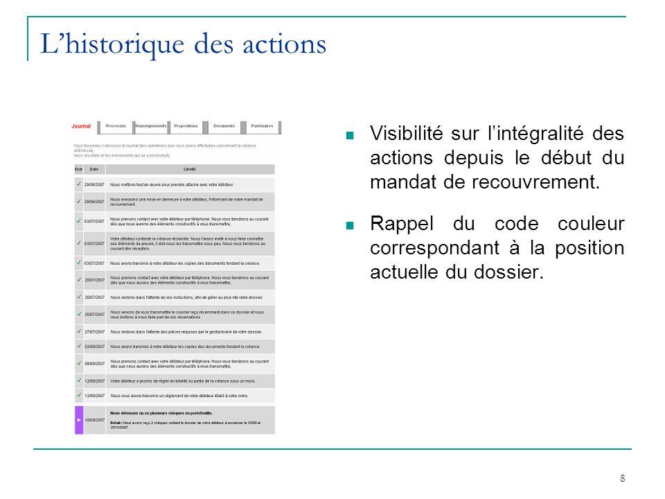 8 Lhistorique des actions Visibilité sur lintégralité des actions depuis le début du mandat de recouvrement. Rappel du code couleur correspondant à la