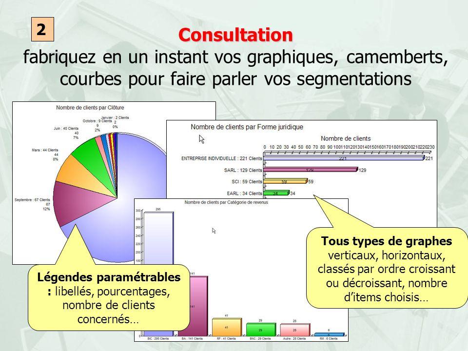 Consultation Consultation fabriquez en un instant vos graphiques, camemberts, courbes pour faire parler vos segmentations 2 Tous types de graphes vert