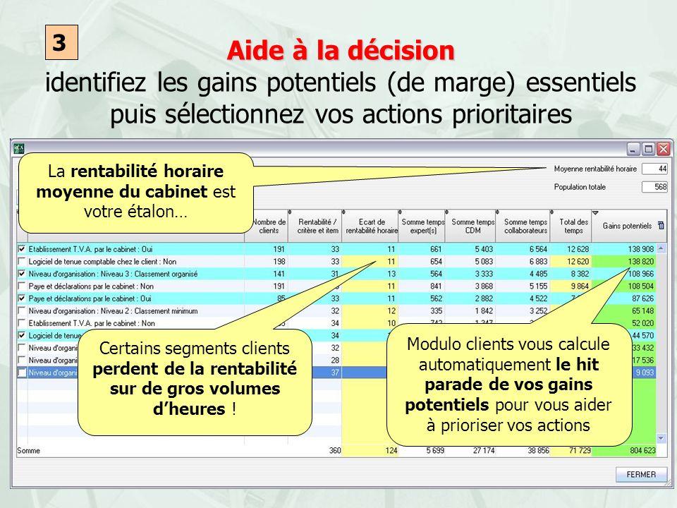 Aide à la décision Aide à la décision identifiez les gains potentiels (de marge) essentiels puis sélectionnez vos actions prioritaires 3 Certains segm