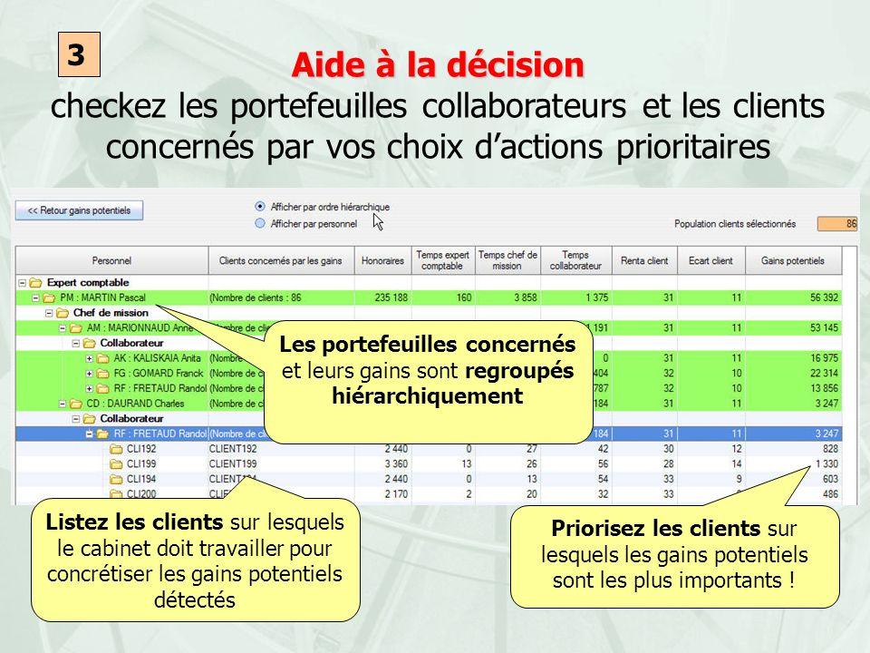 Aide à la décision Aide à la décision checkez les portefeuilles collaborateurs et les clients concernés par vos choix dactions prioritaires 3 Listez l