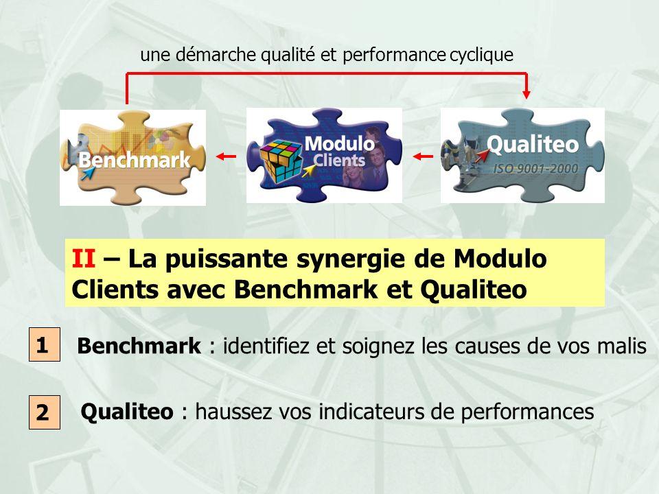 II – La puissante synergie de Modulo Clients avec Benchmark et Qualiteo 1 2 Benchmark : identifiez et soignez les causes de vos malis Qualiteo : hauss