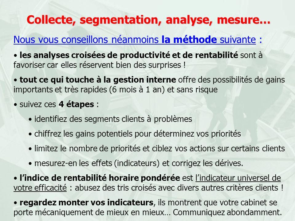 Collecte, segmentation, analyse, mesure… Nous vous conseillons néanmoins la méthode suivante : les analyses croisées de productivité et de rentabilité