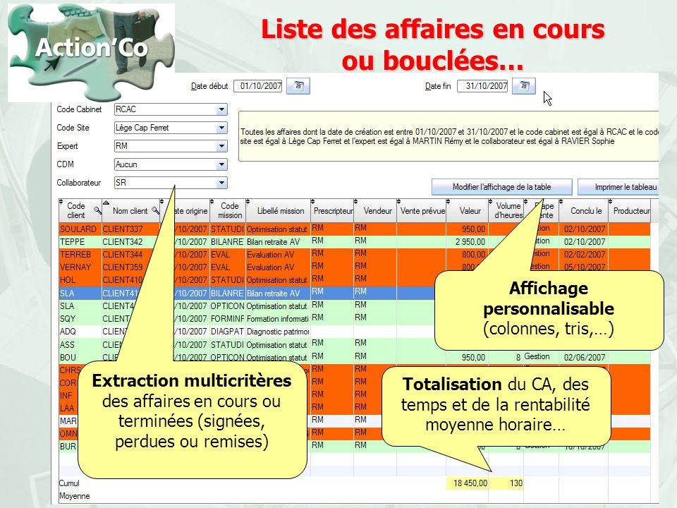 Liste des affaires en cours ou bouclées… Extraction multicritères des affaires en cours ou terminées (signées, perdues ou remises) Affichage personnal