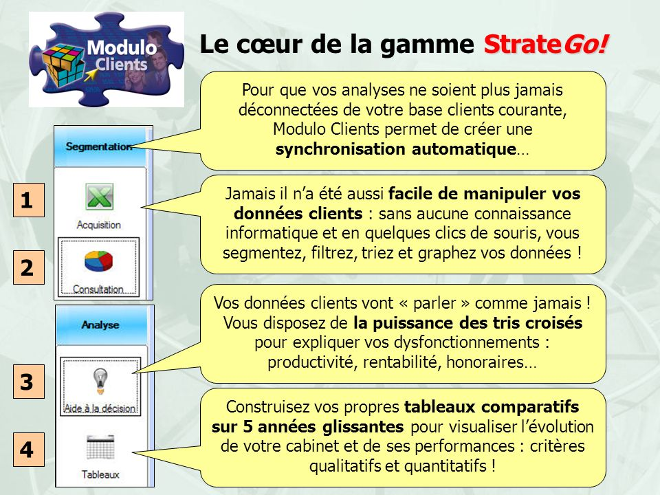Construisez simplement vos indicateurs .