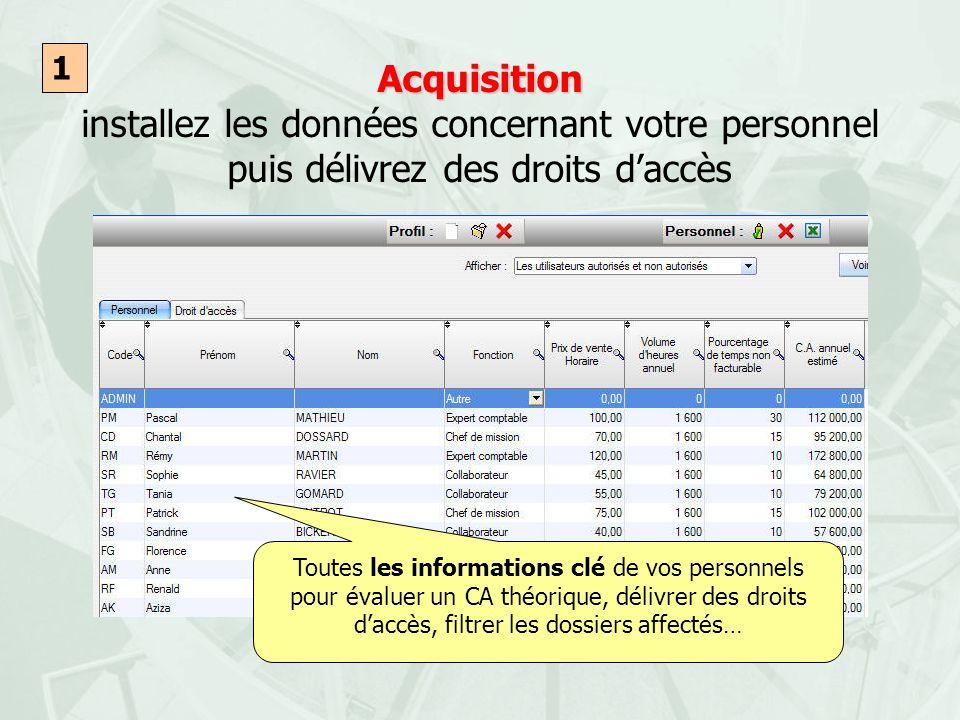 Acquisition Acquisition installez les données concernant votre personnel puis délivrez des droits daccès Toutes les informations clé de vos personnels