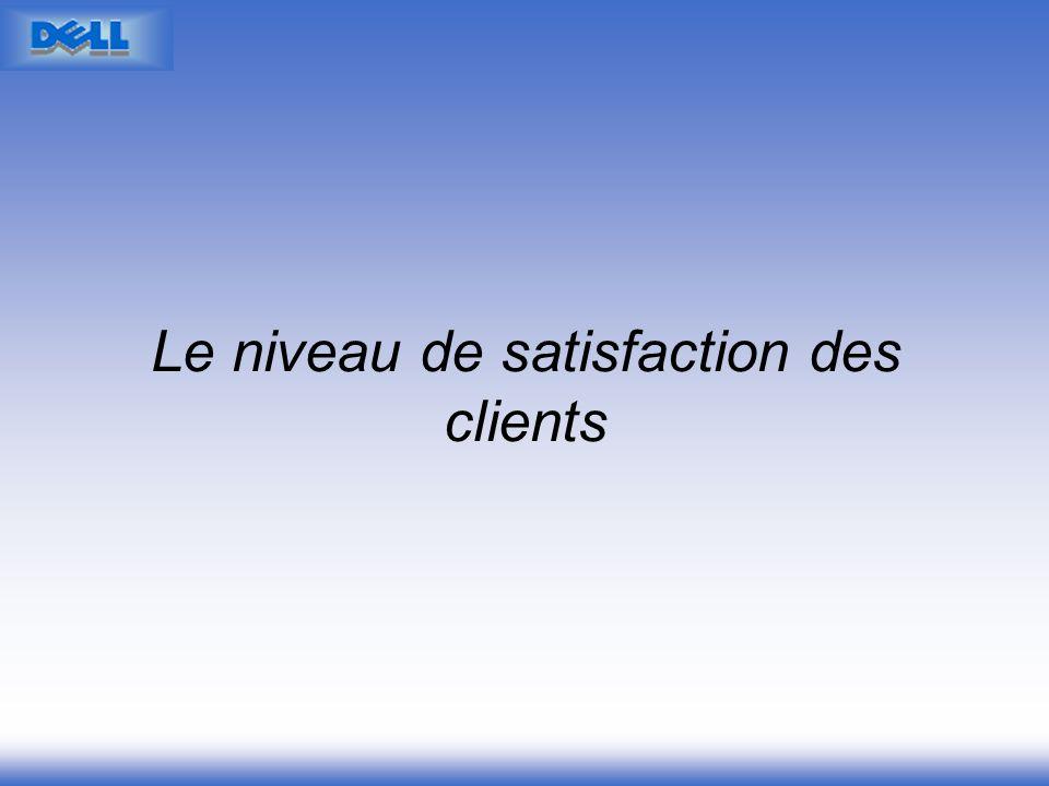 Le niveau de satisfaction des clients
