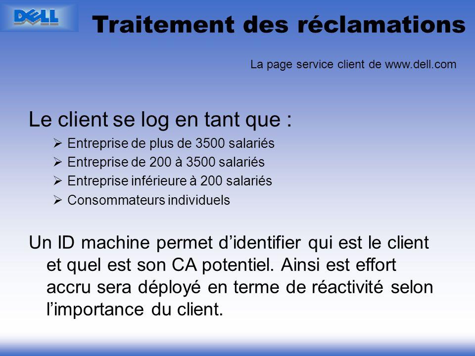Traitement des réclamations Le client se log en tant que : Entreprise de plus de 3500 salariés Entreprise de 200 à 3500 salariés Entreprise inférieure