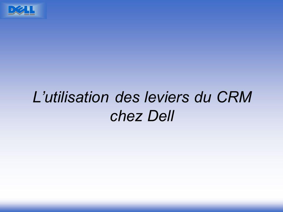 Lutilisation des leviers du CRM chez Dell