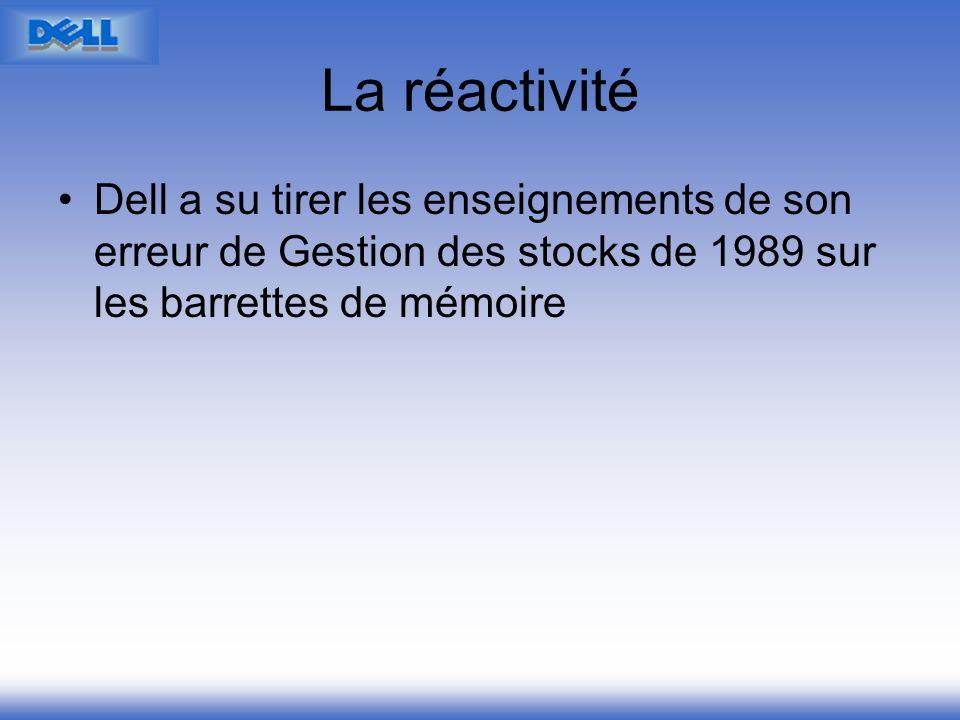 La réactivité Dell a su tirer les enseignements de son erreur de Gestion des stocks de 1989 sur les barrettes de mémoire