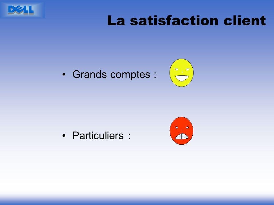 La satisfaction client Grands comptes : Particuliers :
