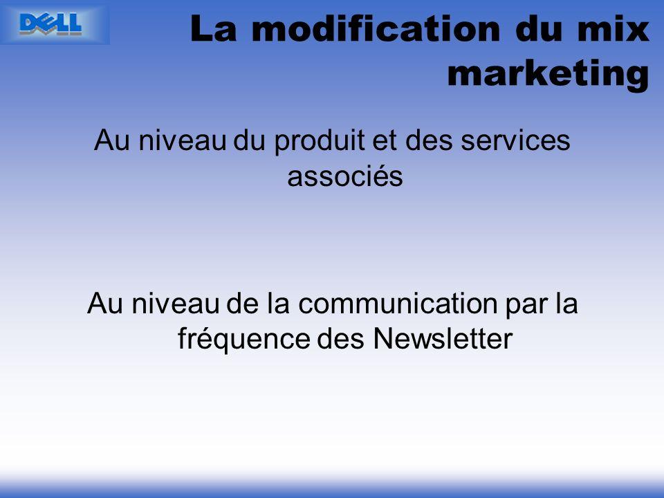 La modification du mix marketing Au niveau du produit et des services associés Au niveau de la communication par la fréquence des Newsletter