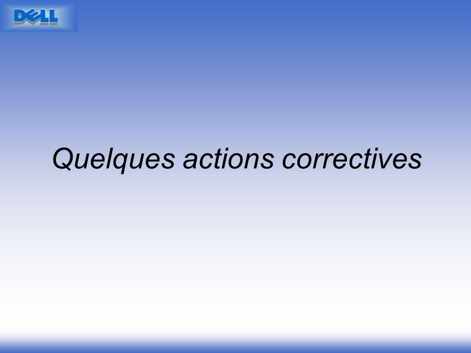 Quelques actions correctives