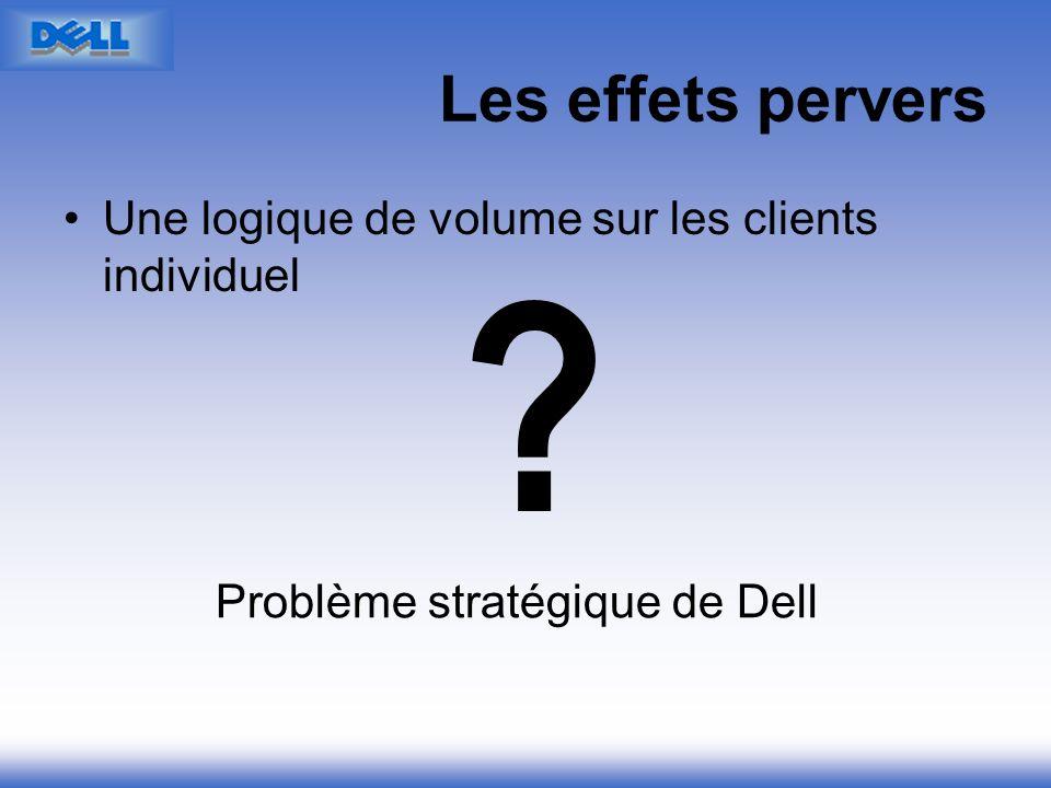 Une logique de volume sur les clients individuel Problème stratégique de Dell ?