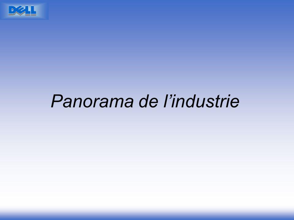 Panorama de lindustrie