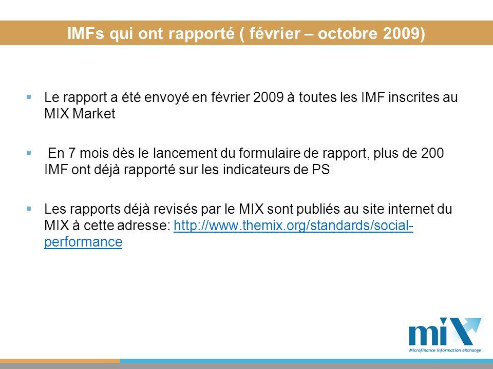 Le rapport a été envoyé en février 2009 à toutes les IMF inscrites au MIX Market En 7 mois dès le lancement du formulaire de rapport, plus de 200 IMF