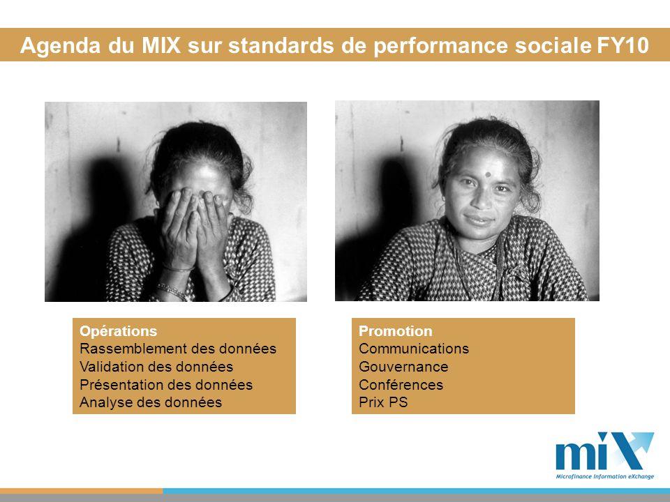 Agenda du MIX sur standards de performance sociale FY10 Promotion Communications Gouvernance Conférences Prix PS Opérations Rassemblement des données