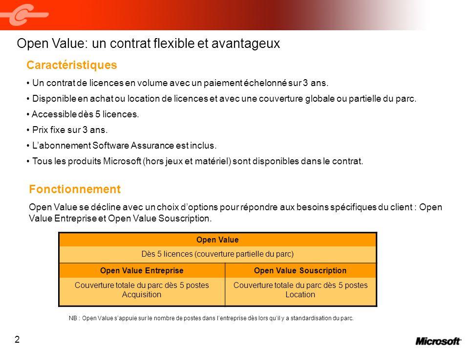 2 Open Value: un contrat flexible et avantageux Caractéristiques Un contrat de licences en volume avec un paiement échelonné sur 3 ans. Disponible en