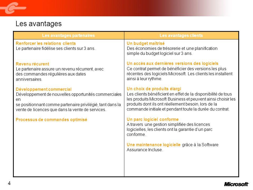 4 Les avantages Les avantages partenairesLes avantages clients Renforcer les relations clients Le partenaire fidélise ses clients sur 3 ans. Revenu ré