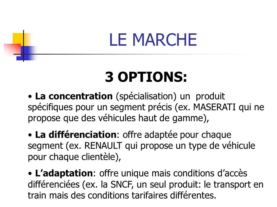LE MARCHE 3 OPTIONS: La concentration (spécialisation) un produit spécifiques pour un segment précis (ex. MASERATI qui ne propose que des véhicules ha