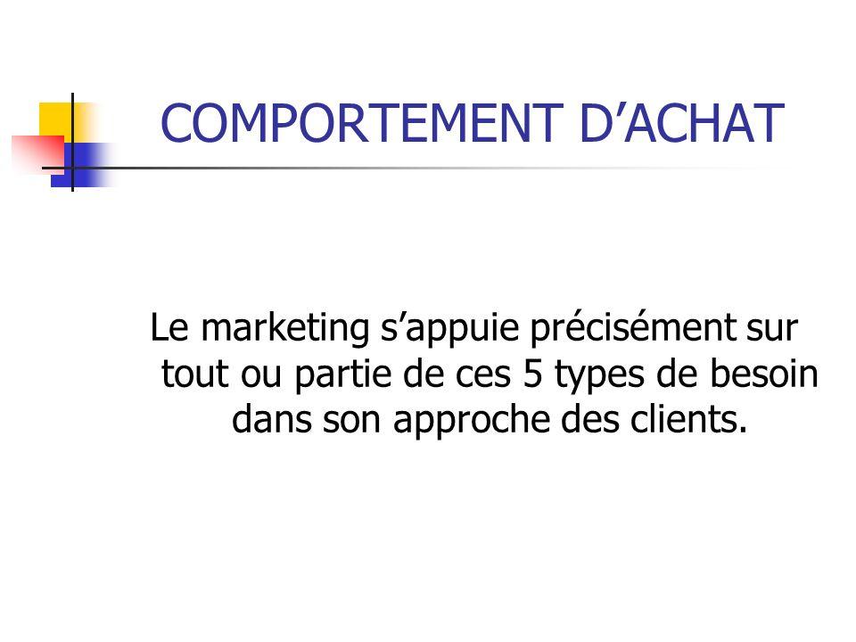 COMPORTEMENT DACHAT Le marketing sappuie précisément sur tout ou partie de ces 5 types de besoin dans son approche des clients.