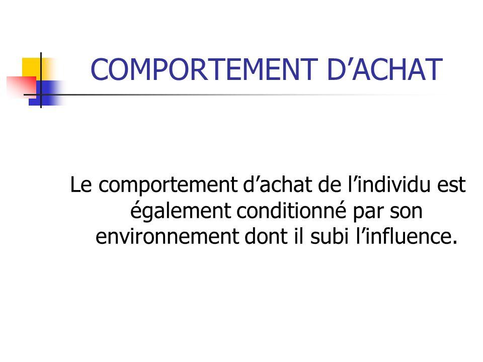 COMPORTEMENT DACHAT Le comportement dachat de lindividu est également conditionné par son environnement dont il subi linfluence.