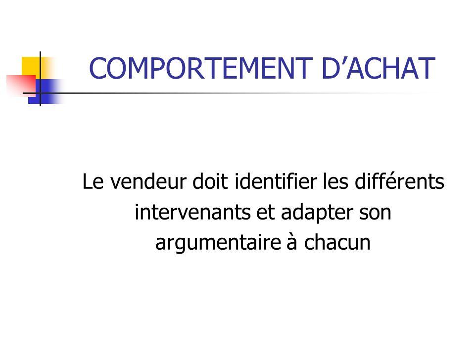 COMPORTEMENT DACHAT Le vendeur doit identifier les différents intervenants et adapter son argumentaire à chacun