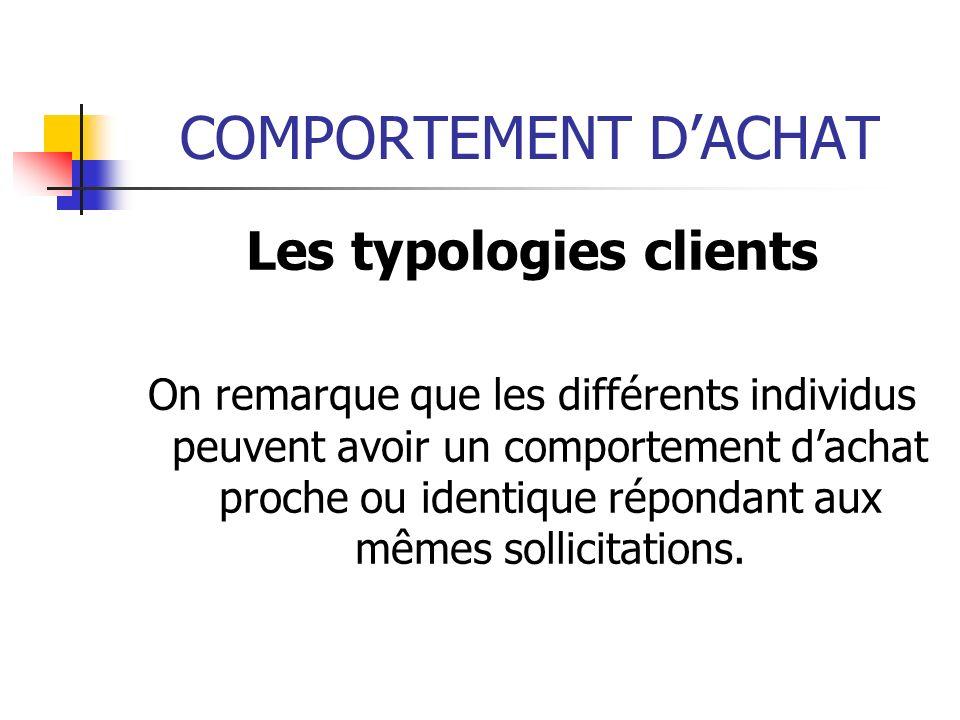COMPORTEMENT DACHAT Les typologies clients On remarque que les différents individus peuvent avoir un comportement dachat proche ou identique répondant aux mêmes sollicitations.