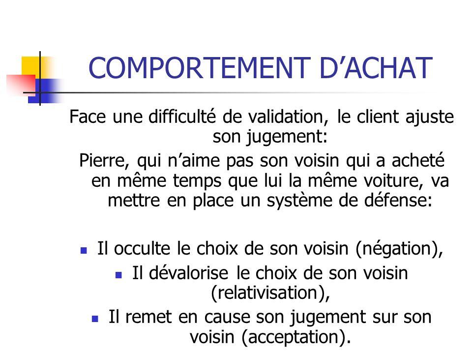 COMPORTEMENT DACHAT Face une difficulté de validation, le client ajuste son jugement: Pierre, qui naime pas son voisin qui a acheté en même temps que