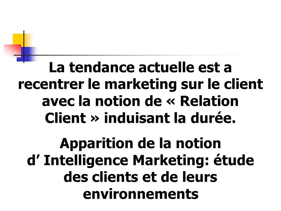 La tendance actuelle est a recentrer le marketing sur le client avec la notion de « Relation Client » induisant la durée. Apparition de la notion d In