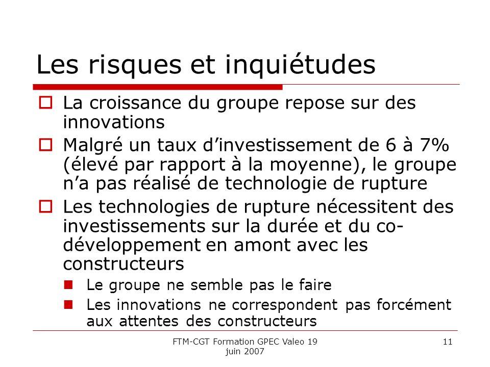 FTM-CGT Formation GPEC Valeo 19 juin 2007 11 Les risques et inquiétudes La croissance du groupe repose sur des innovations Malgré un taux dinvestissem